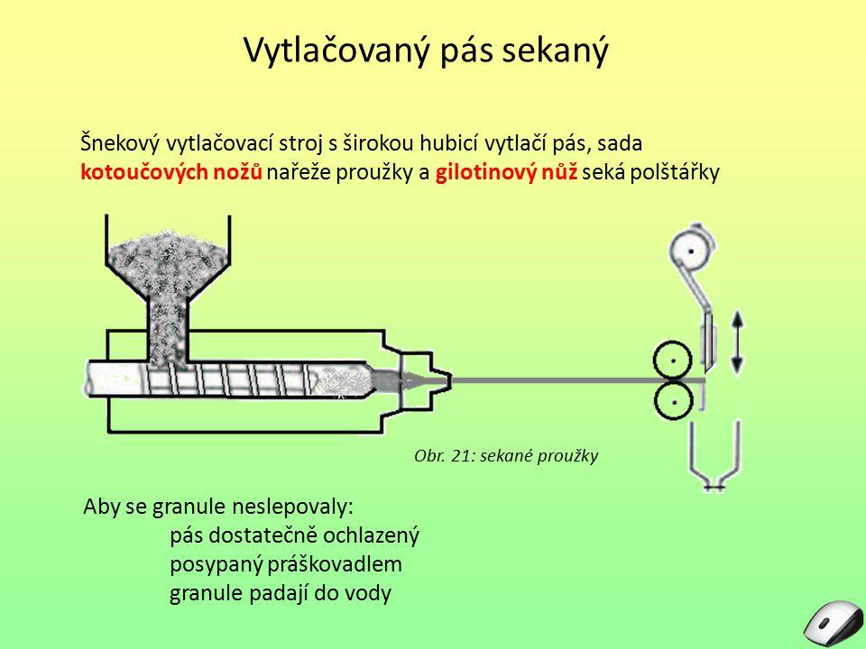 Vytlačovaný pás sekaný Šnekový vytlačovací stroj s širokou hubicí vytlačí pás, sada kotoučových nožů nařeže proužky a gilotinový nůž seká polštářky Ob