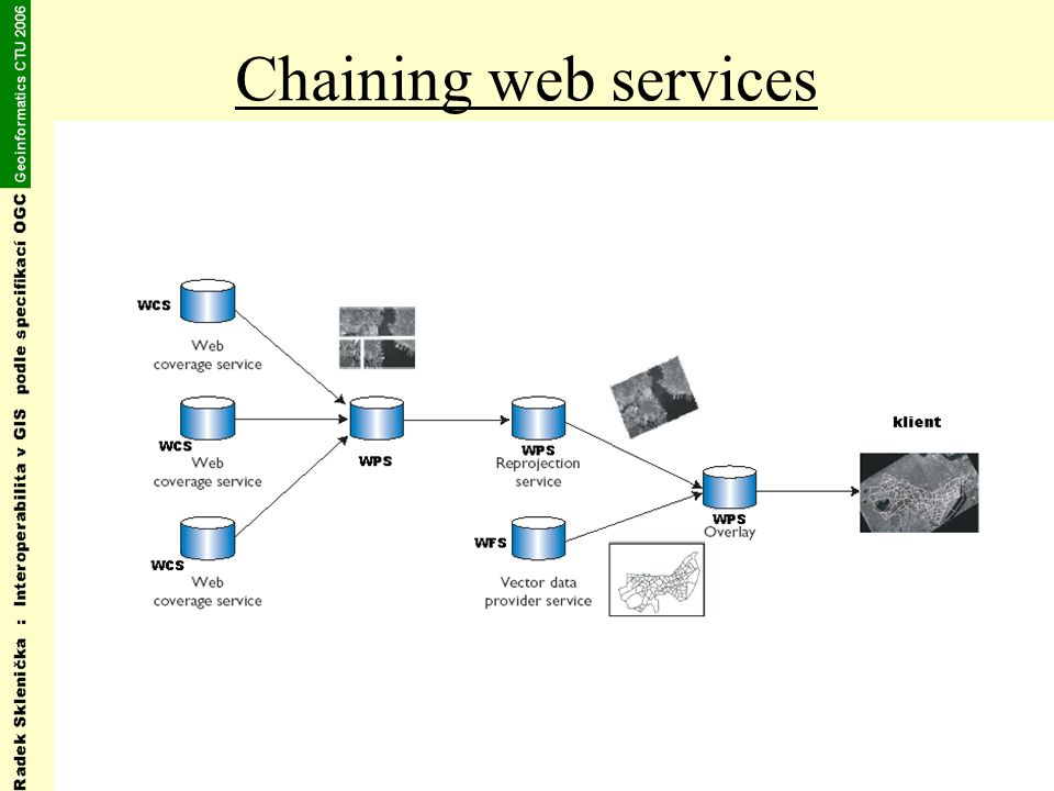 Chaining web services