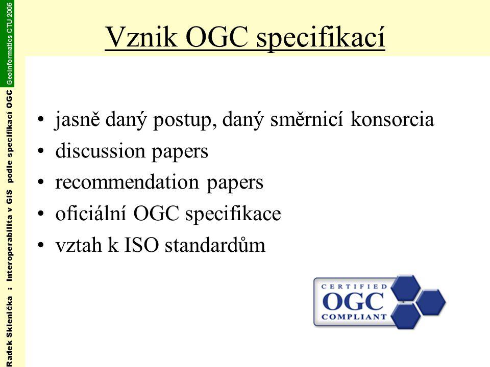 Vznik OGC specifikací jasně daný postup, daný směrnicí konsorcia discussion papers recommendation papers oficiální OGC specifikace vztah k ISO standardům
