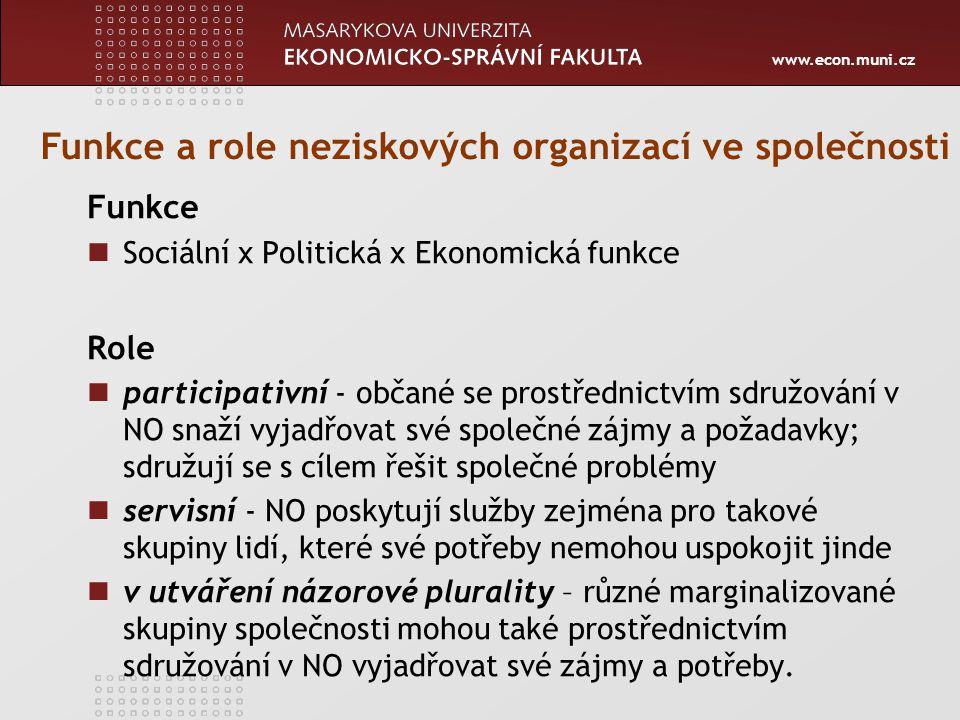 www.econ.muni.cz Funkce Sociální x Politická x Ekonomická funkce Role participativní - občané se prostřednictvím sdružování v NO snaží vyjadřovat své