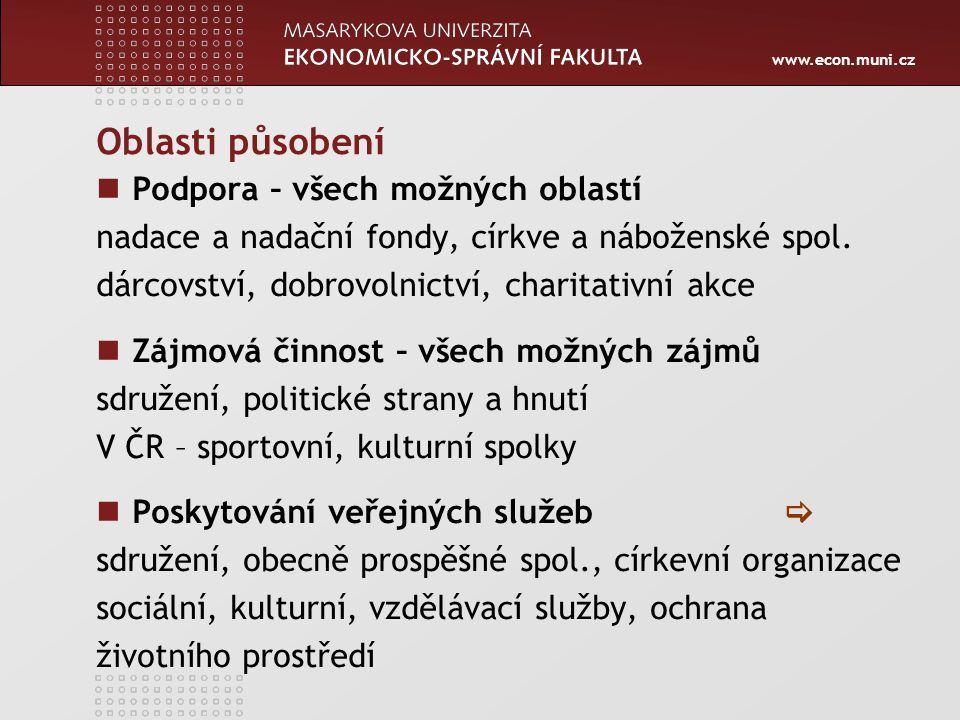 www.econ.muni.cz Oblasti působení Podpora – všech možných oblastí nadace a nadační fondy, církve a náboženské spol. dárcovství, dobrovolnictví, charit