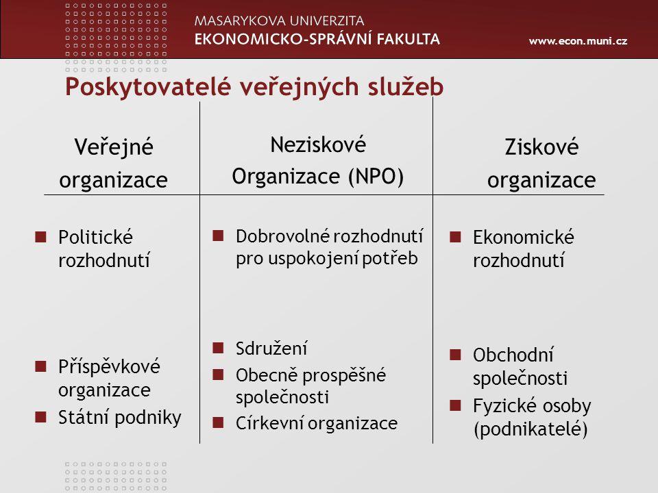 www.econ.muni.cz Poskytovatelé veřejných služeb Veřejné organizace Politické rozhodnutí Příspěvkové organizace Státní podniky Ziskové organizace Ekono