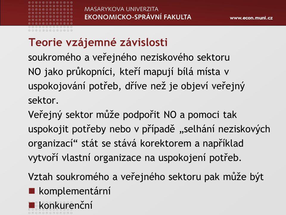www.econ.muni.cz Teorie vzájemné závislosti soukromého a veřejného neziskového sektoru NO jako průkopníci, kteří mapují bílá místa v uspokojování potř