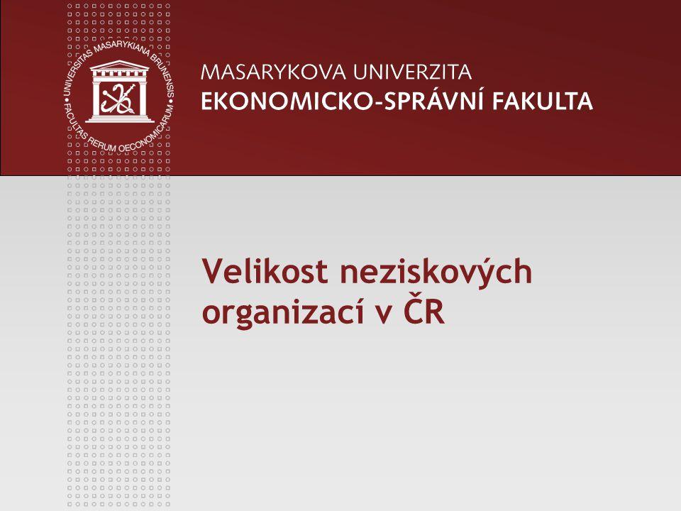 Velikost neziskových organizací v ČR