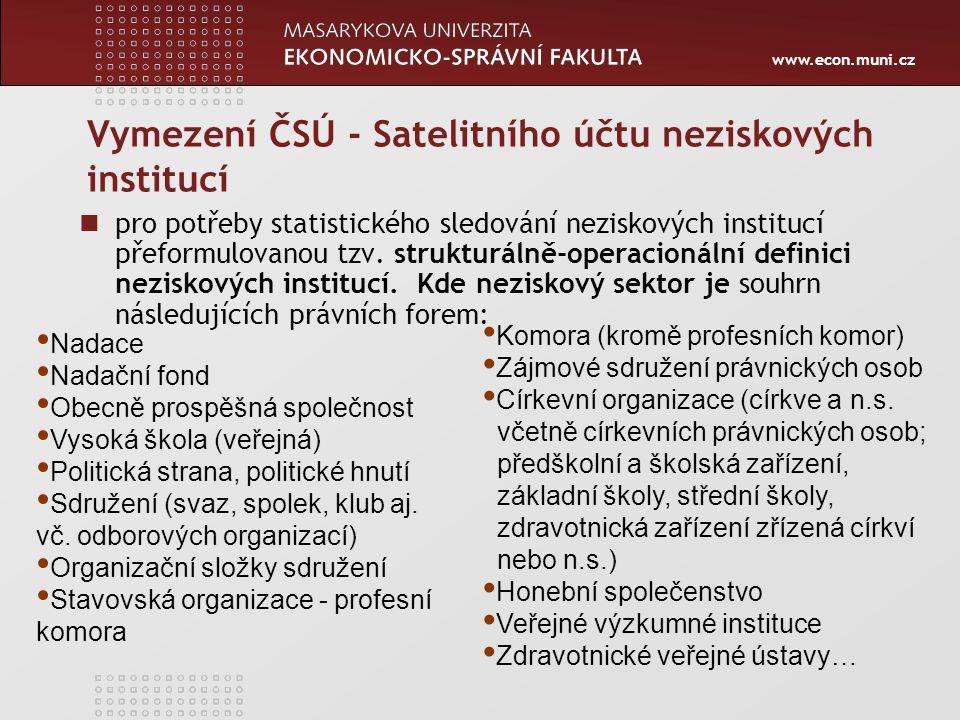 www.econ.muni.cz Vymezení ČSÚ - Satelitního účtu neziskových institucí pro potřeby statistického sledování neziskových institucí přeformulovanou tzv.