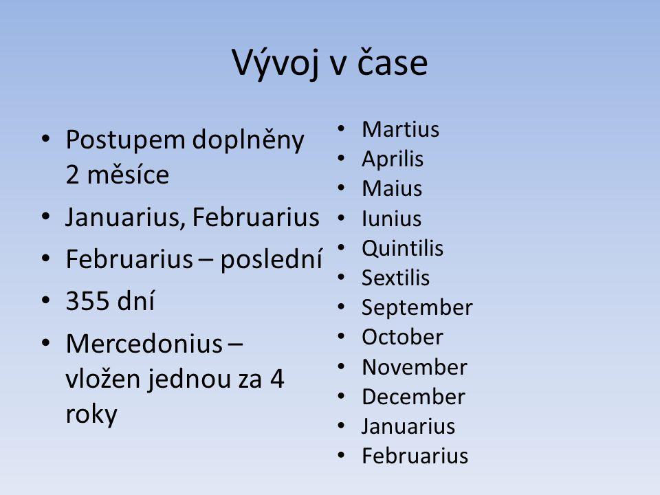 Vývoj v čase Martius Aprilis Maius Iunius Quintilis Sextilis September October November December Januarius Februarius Postupem doplněny 2 měsíce Janua