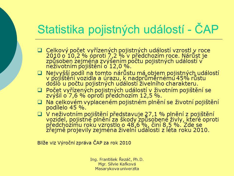 Ing. František Řezáč, Ph.D. Mgr. Silvie Kafková Masarykova univerzita Statistika pojistných událostí - ČAP  Celkový počet vyřízených pojistných událo