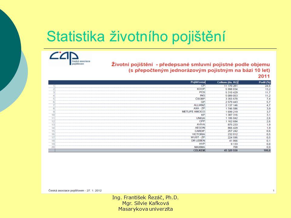 Ing. František Řezáč, Ph.D. Mgr. Silvie Kafková Masarykova univerzita Statistika životního pojištění