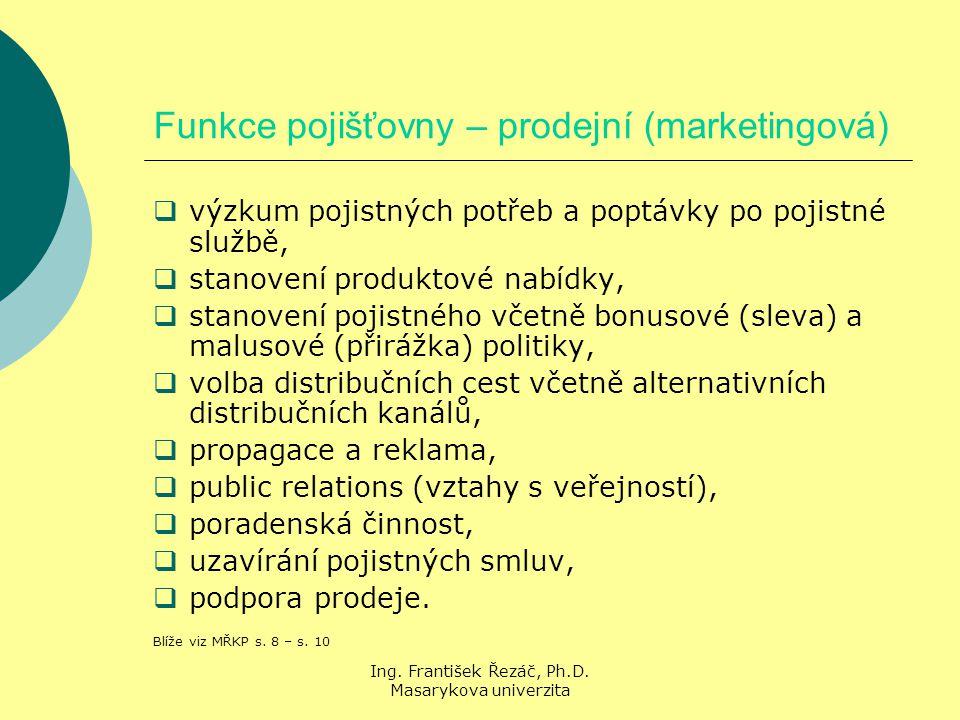 Ing.František Řezáč, Ph.D.
