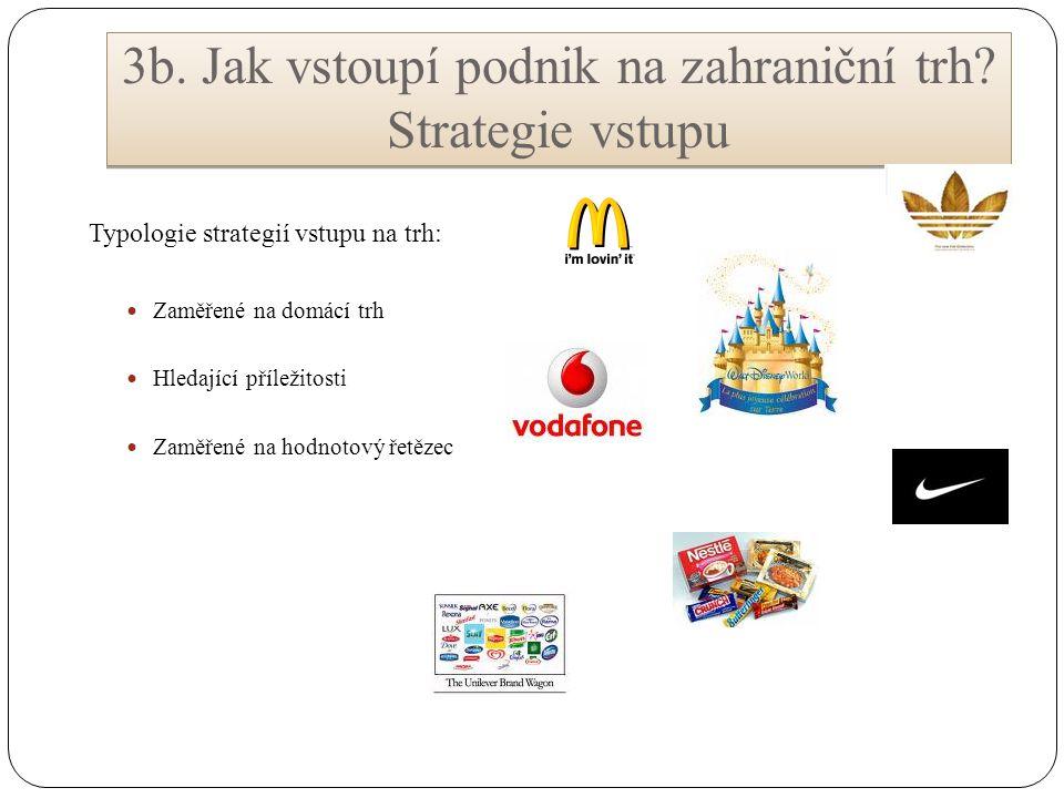 3b. Jak vstoupí podnik na zahraniční trh? Strategie vstupu Typologie strategií vstupu na trh: Zaměřené na domácí trh Hledající příležitosti Zaměřené n