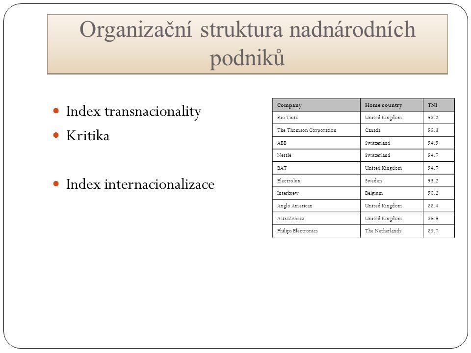 Organizační struktura nadnárodních podniků Index transnacionality Kritika Index internacionalizace CompanyHome countryTNI Rio TintoUnited Kingdom98.2