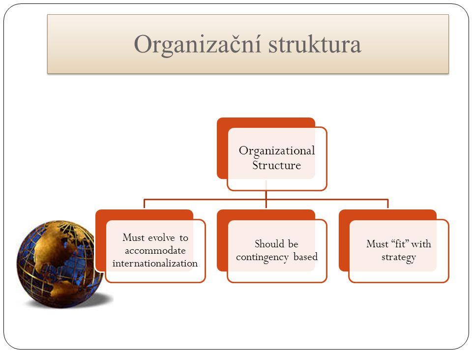"Organizační struktura Organizational Structure Must evolve to accommodate internationalization Should be contingency based Must ""fit"" with strategy"