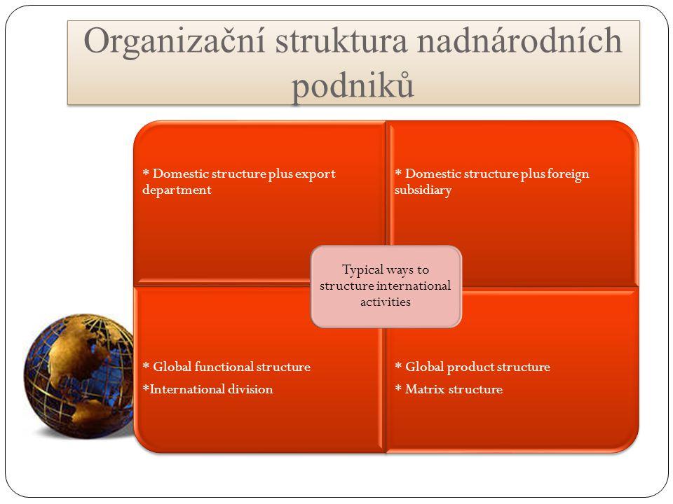Organizační struktura nadnárodních podniků * Domestic structure plus export department * Domestic structure plus foreign subsidiary * Global functiona