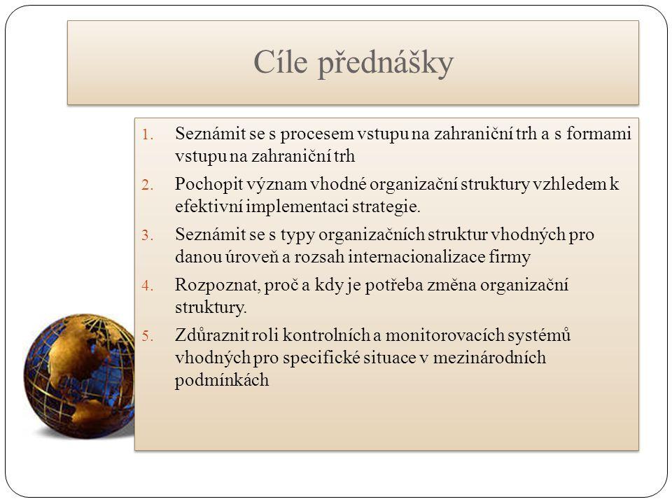 Cíle přednášky 1. Seznámit se s procesem vstupu na zahraniční trh a s formami vstupu na zahraniční trh 2. Pochopit význam vhodné organizační struktury