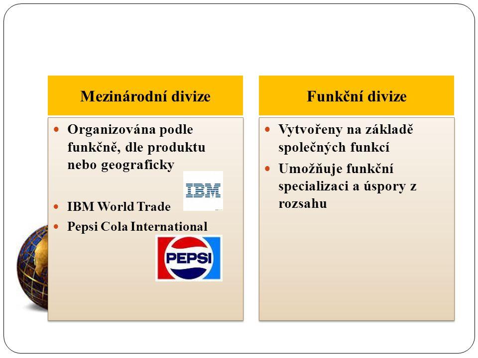 Mezinárodní divizeFunkční divize Organizována podle funkčně, dle produktu nebo geograficky IBM World Trade Pepsi Cola International Organizována podle