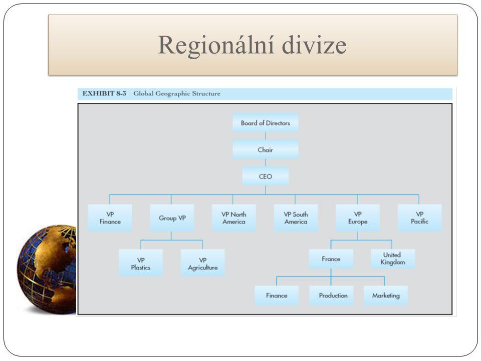 Regionální divize