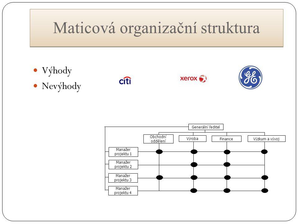 Maticová organizační struktura Výhody Nevýhody Generální ředitel Obchodní oddělení Výroba Finance Výzkum a vývoj Manažer projektu 1 Manažer projektu 2