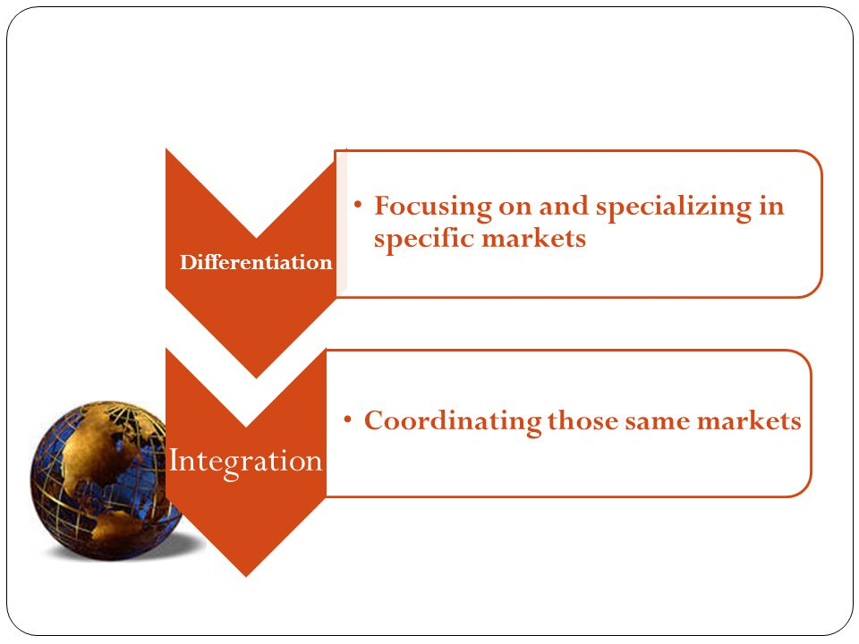 Differentiation Focusing on and specializing in specific markets Integration Coordi nating those same markets
