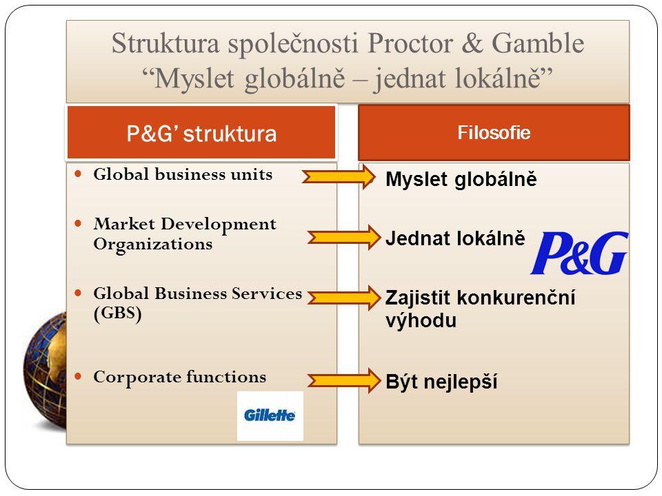 """Struktura společnosti Proctor & Gamble """"Myslet globálně – jednat lokálně"""" P&G' struktura Filosofie Global business units Market Development Organizati"""