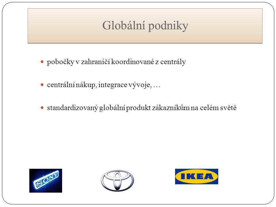 pobočky v zahraničí koordinované z centrály centrální nákup, integrace vývoje, … standardizovaný globální produkt zákazníkům na celém světě