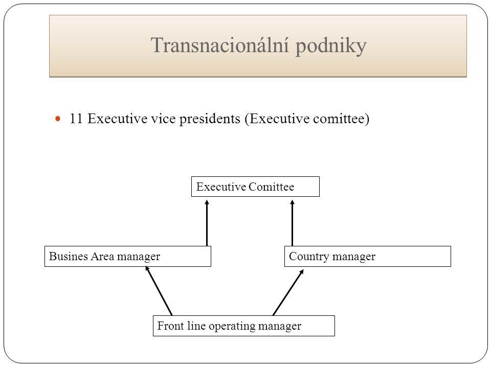 Transnacionální podniky 11 Executive vice presidents (Executive comittee) Executive Comittee Busines Area managerCountry manager Front line operating
