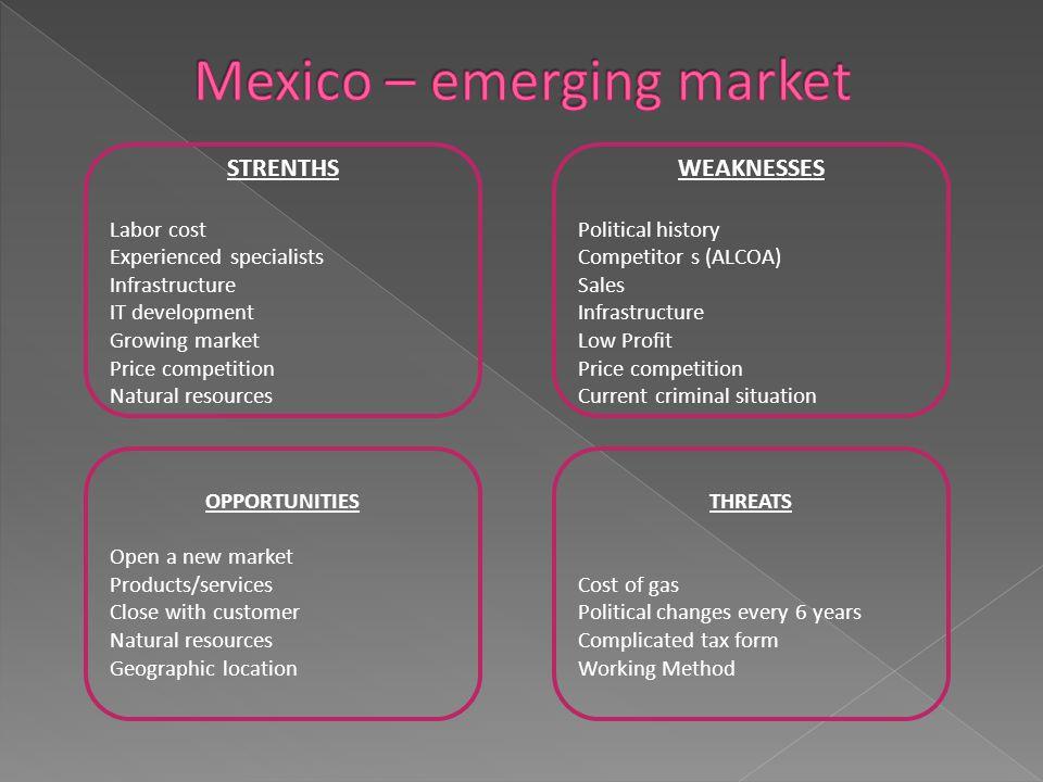 Výběr organizační struktury EXHIBIT 8-8 Organizational Alternatives and Development for Global Companies