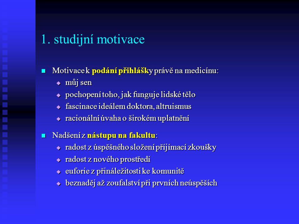 1. studijní motivace Motivace k podání přihlášky právě na medicínu: Motivace k podání přihlášky právě na medicínu:  můj sen  pochopení toho, jak fun