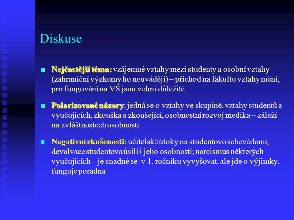 Diskuse Nejčastější téma: vzájemné vztahy mezi studenty a osobní vztahy ( Nejčastější téma: vzájemné vztahy mezi studenty a osobní vztahy (zahraniční