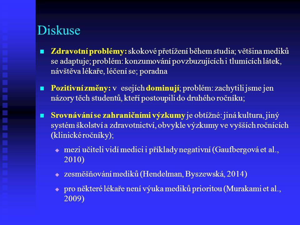 Diskuse Zdravotní problémy: skokové přetížení během studia; většina mediků se adaptuje; problém: konzumování povzbuzujících i tlumících látek, návštěv