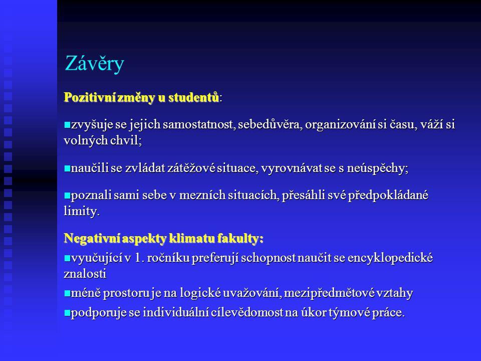 Závěry Pozitivní změny u studentů: zvyšuje se jejich samostatnost, sebedůvěra, organizování si času, váží si volných chvil; zvyšuje se jejich samostat