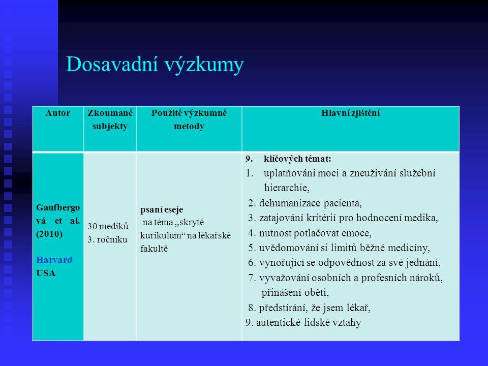Cíle výzkumného projektu mediků (9 mediků) 1.