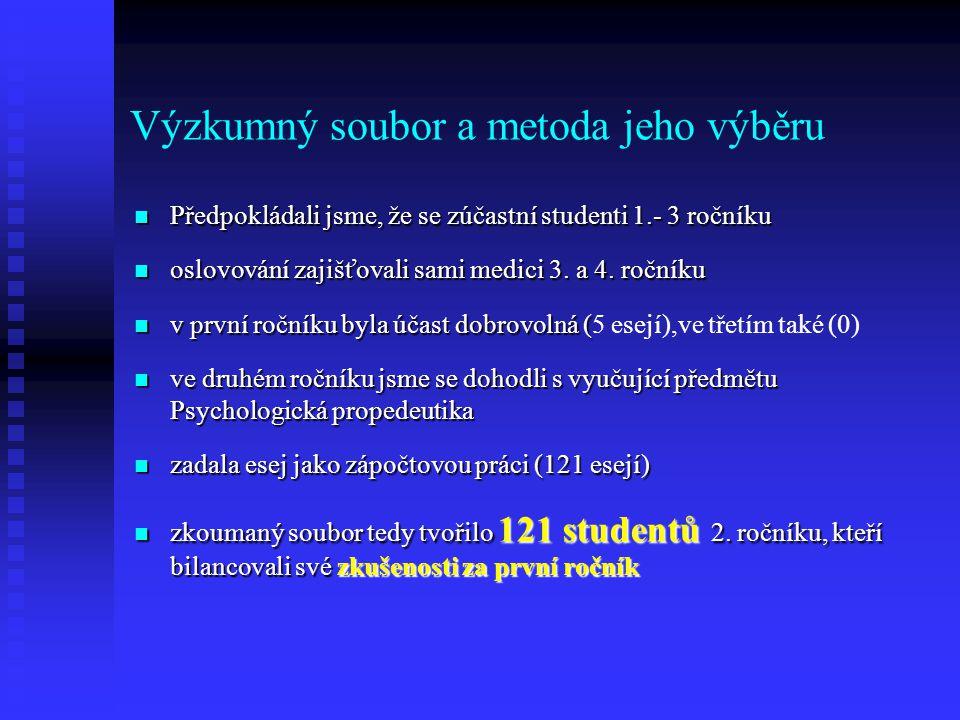 Výzkumný soubor a metoda jeho výběru Předpokládali jsme, že se zúčastní studenti 1.- 3 ročníku Předpokládali jsme, že se zúčastní studenti 1.- 3 roční