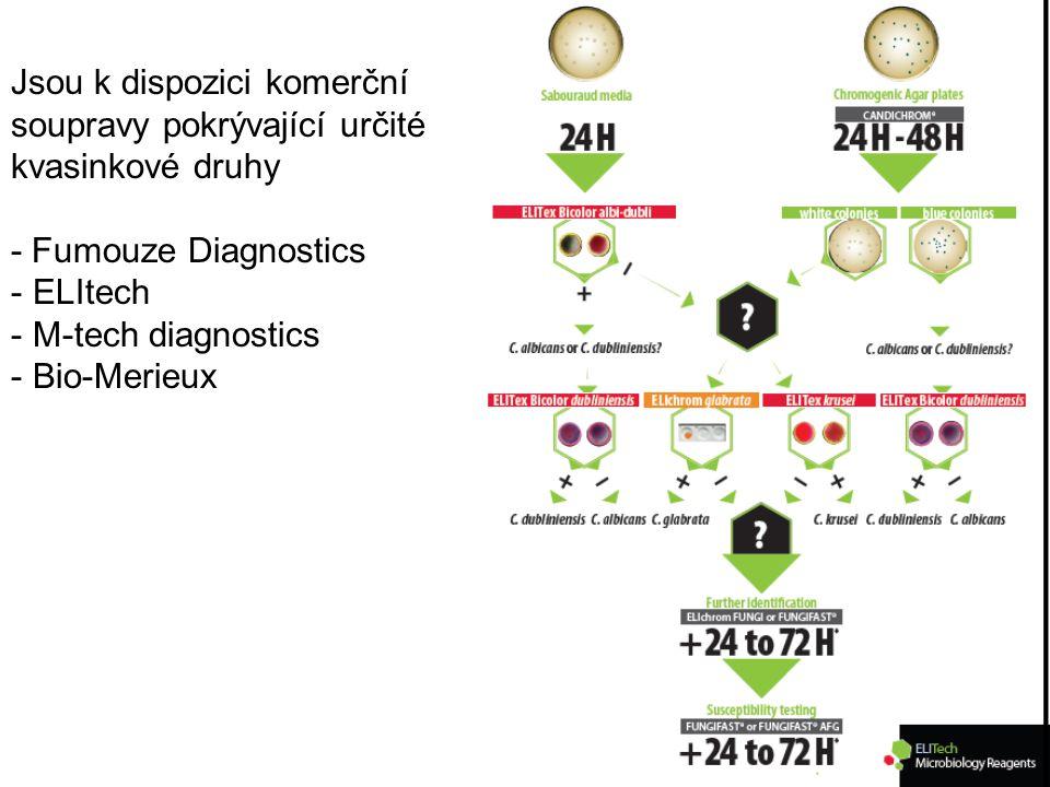 Jsou k dispozici komerční soupravy pokrývající určité kvasinkové druhy - Fumouze Diagnostics - ELItech - M-tech diagnostics - Bio-Merieux