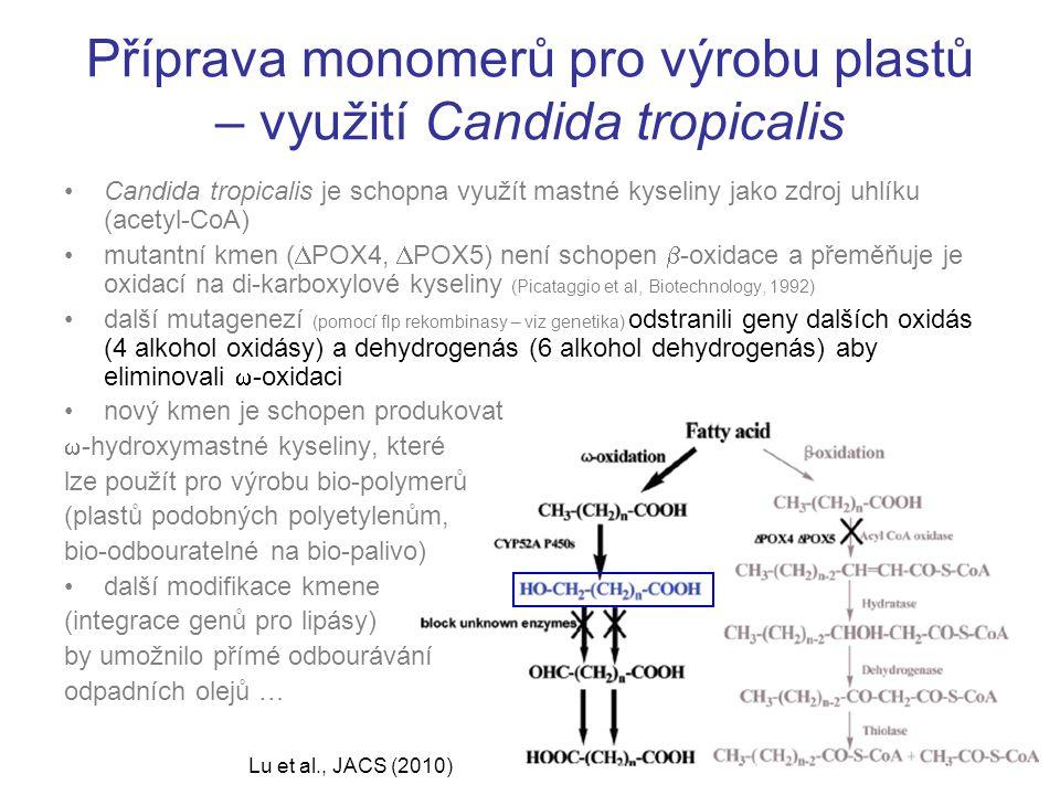 Příprava monomerů pro výrobu plastů – využití Candida tropicalis Lu et al., JACS (2010) Candida tropicalis je schopna využít mastné kyseliny jako zdro
