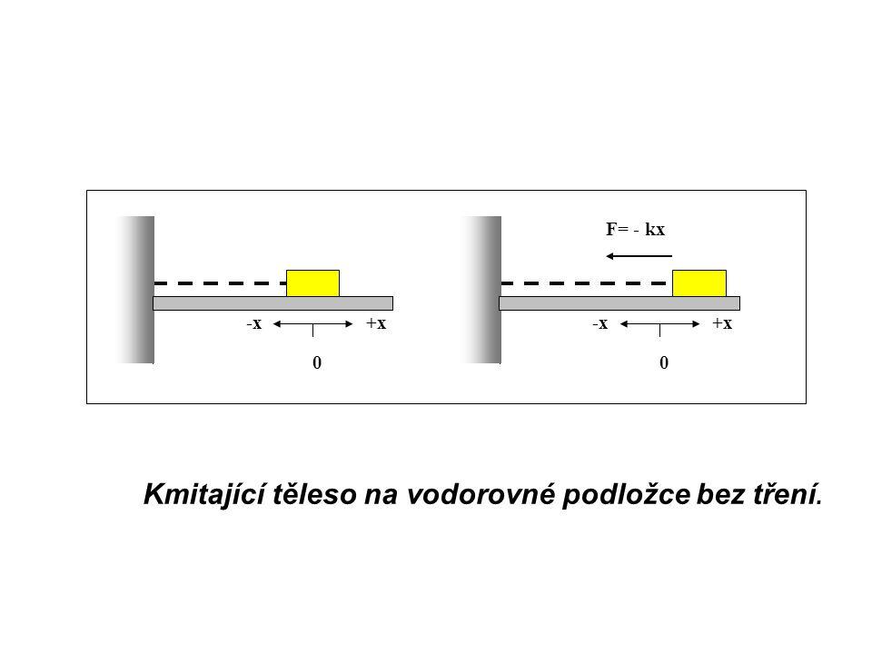 Kmitající těleso na vodorovné podložce bez tření. 0 +x-x 0 +x-x F= - kx
