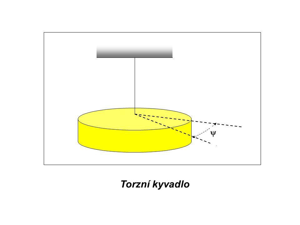 Torzní kyvadlo ψ