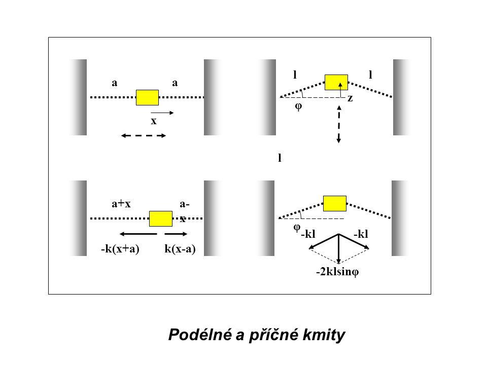 Podélné a příčné kmity x z φ l a l a -k(x+a) a+xa- x φ l -kl k(x-a) -kl -2klsinφ