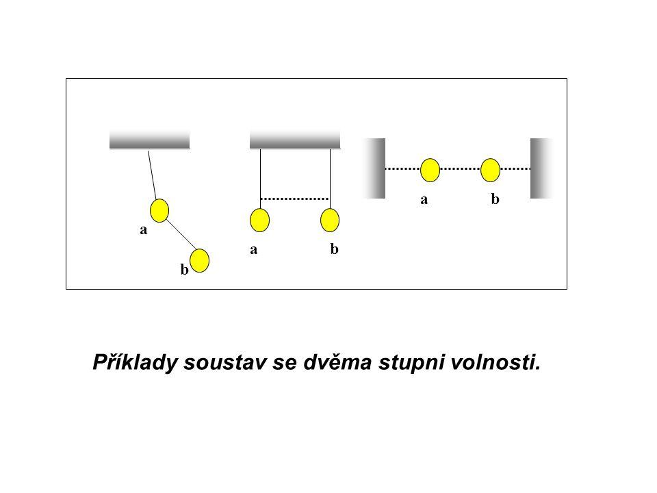 a a ab b b Příklady soustav se dvěma stupni volnosti.