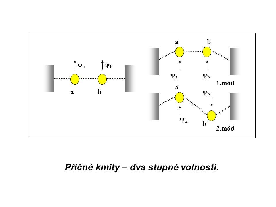 1.mód ab 2.mód ψbψb ψaψa ab ψbψb ψaψa a b ψbψb ψaψa Příčné kmity – dva stupně volnosti.