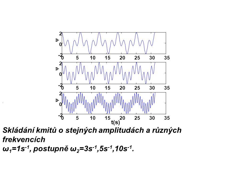 . Skládání kmitů o stejných amplitudách a různých frekvencích ω 1 =1s -1, postupně ω 2 =3s -1,5s -1,10s -1..