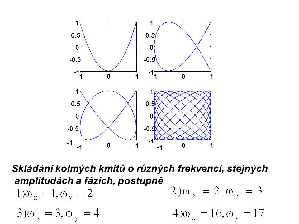 Skládání kolmých kmitů o různých frekvencí, stejných amplitudách a fázích, postupně