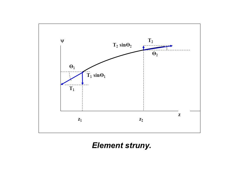 Element struny. T1T1 T2T2 Θ2Θ2 z1z1 z2z2 ψ z T 1 sinΘ 1 T 2 sinΘ 2 Θ1Θ1