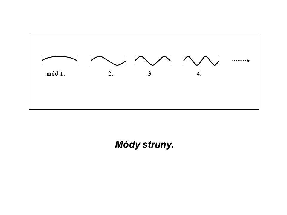 mód 1.2.3.4. Módy struny.