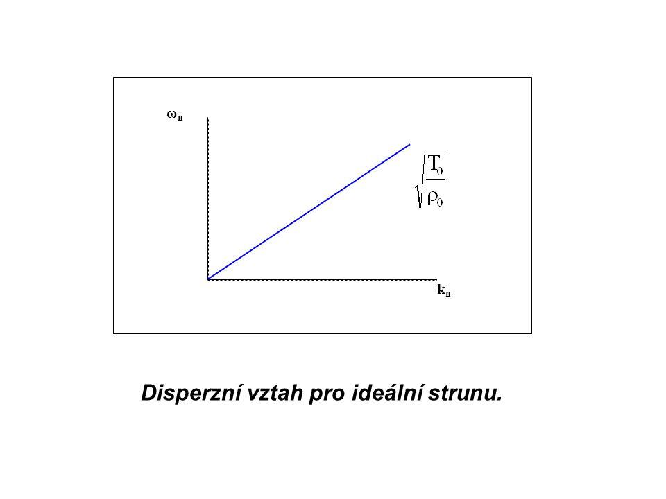 knkn ωnωn Disperzní vztah pro ideální strunu.