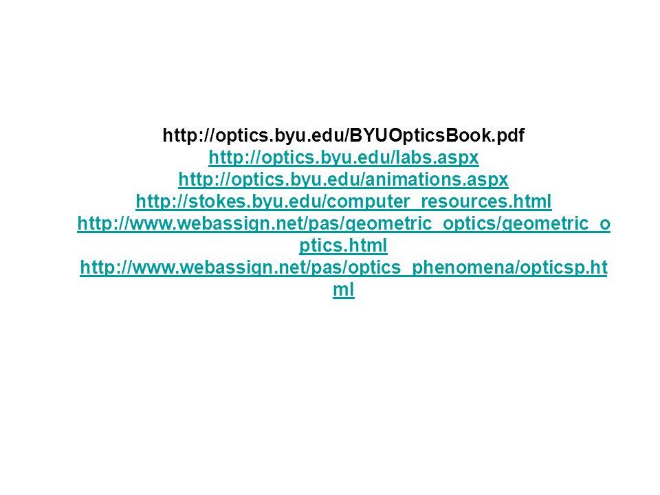 http://optics.byu.edu/BYUOpticsBook.pdf http://optics.byu.edu/labs.aspx http://optics.byu.edu/animations.aspx http://stokes.byu.edu/computer_resources