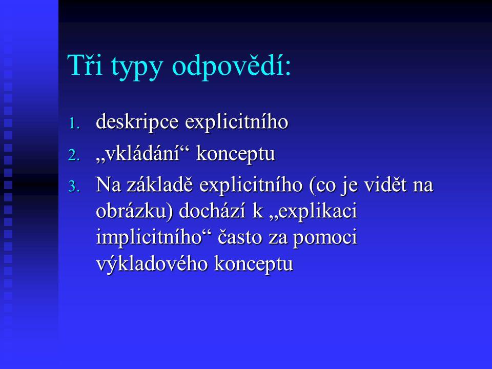 """Tři typy odpovědí: 1. deskripce explicitního 2. """"vkládání"""" konceptu 3. Na základě explicitního (co je vidět na obrázku) dochází k """"explikaci implicitn"""