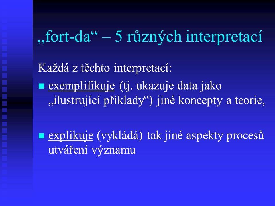 """""""fort-da"""" – 5 různých interpretací Každá z těchto interpretací: exemplifikuje (tj. ukazuje data jako """"ilustrující příklady"""") jiné koncepty a teorie, e"""