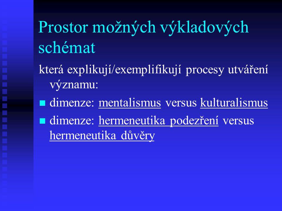 Prostor možných výkladových schémat která explikují/exemplifikují procesy utváření významu: dimenze: mentalismus versus kulturalismus dimenze: hermene