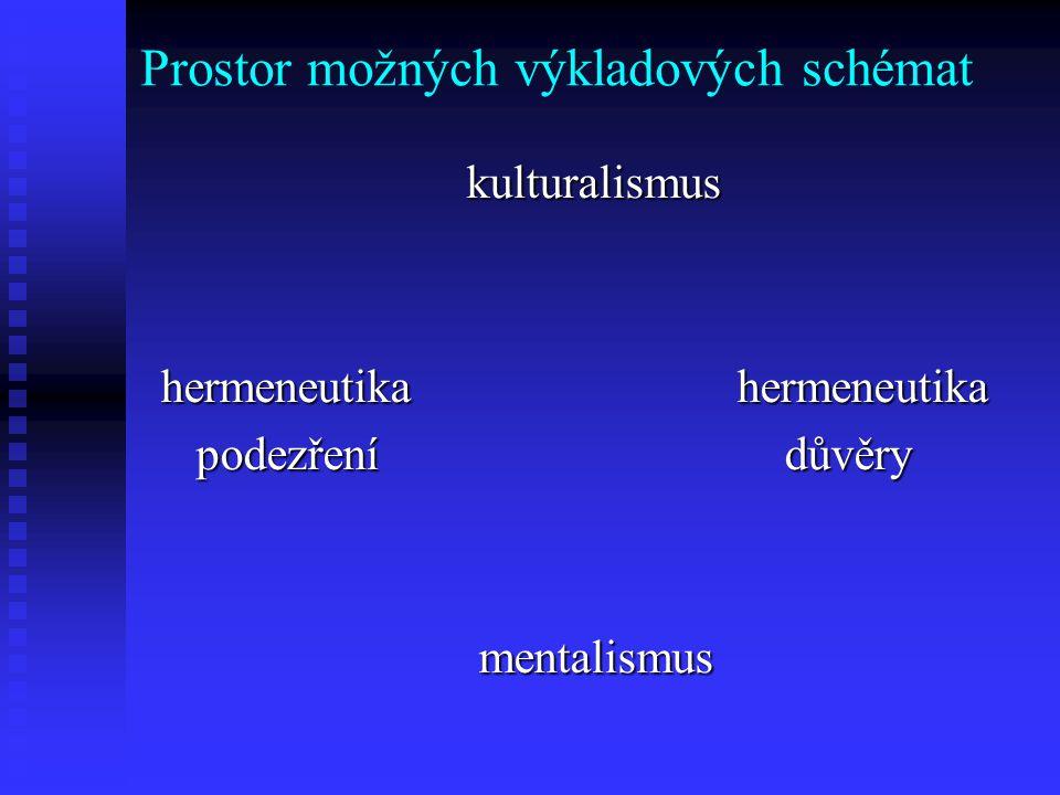 Prostor možných výkladových schématkulturalismus hermeneutika hermeneutika hermeneutika hermeneutika podezření důvěry podezření důvěry mentalismus men