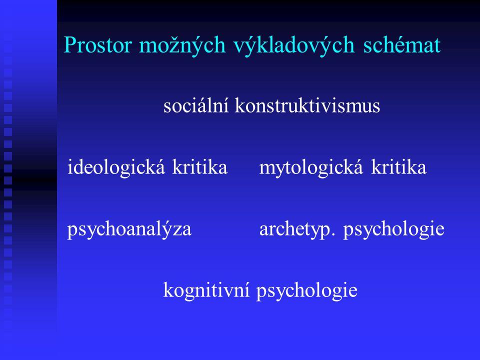 Prostor možných výkladových schémat sociální konstruktivismus ideologická kritikamytologická kritika psychoanalýzaarchetyp. psychologie kognitivní psy